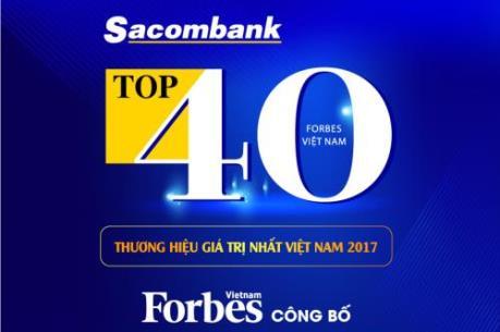 Sacombank lọt top 40 thương hiệu giá trị nhất Việt Nam 2017