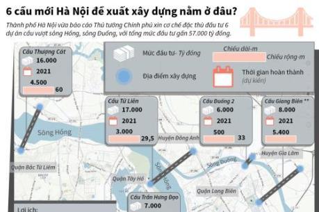 6 cầu mới Hà Nội đề xuất xây dựng nằm ở đâu?