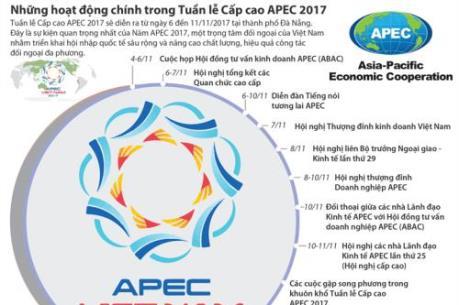 Những hoạt động chính trong Tuần lễ Cấp cao APEC 2017