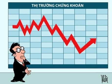 Chứng khoán chiều 6/12: Thị trường tiếp tục điều chỉnh, VN- Index mất hơn 5,6 điểm