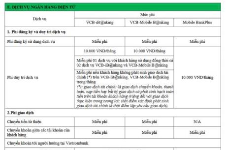 Chuyên gia nói gì về việc Vietcombank tăng phí một số dịch vụ ngân hàng?