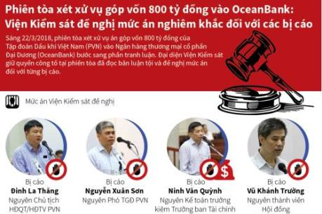 Đề xuất mức án đối với các bị cáo trong vụ góp vốn 800 tỷ đồng vào OceanBank