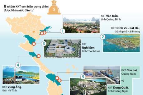 Triển vọng từ các khu kinh tế ven biển