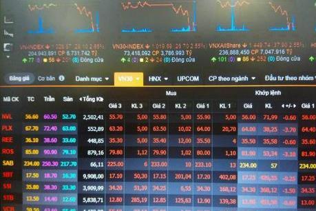 """Thị trường chứng khoán ngày 10/5: Chìm trong """"sắc đỏ"""""""