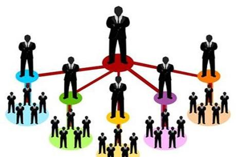 Quy định chi tiết một số điều của Nghị định số 40 về kinh doanh đa cấp