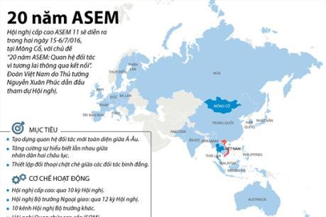 Các nền kinh tế ASEM chia sẻ kinh nghiệm ứng phó biến đổi khí hậu