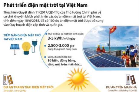 Phát triển điện mặt trời tại Việt Nam