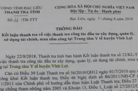 Thanh tra phát hiện nhiều sai phạm tại Trung tâm Y tế huyện Vĩnh Lợi, Bạc Liêu