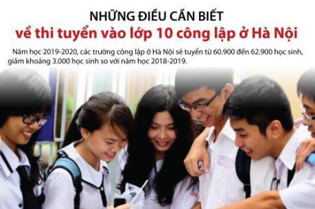 Những điều cần biết về thi tuyển vào lớp 10 công lập ở Hà Nội