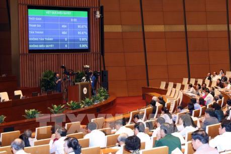 Kỳ họp thứ 6, Quốc hội khóa XIV: Bước đột phá trong phát huy dân chủ