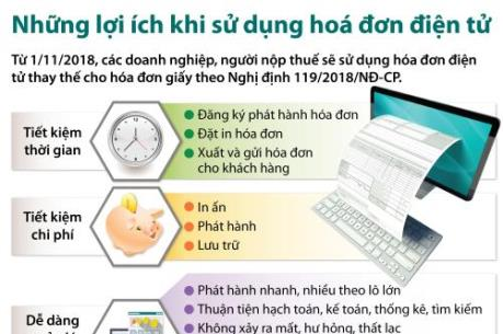 Những lợi ích khi sử dụng hoá đơn điện tử