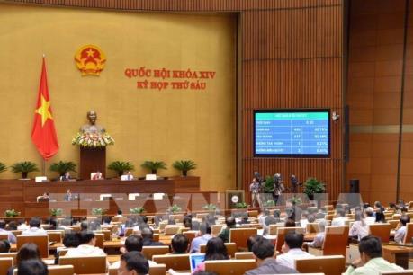 Quốc hội thông qua chỉ tiêu GDP năm 2019 tăng 6,6-6,8%