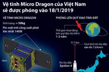 Vệ tinh Micro Dragon của Việt Nam sẽ được phóng vào 18/1/2019