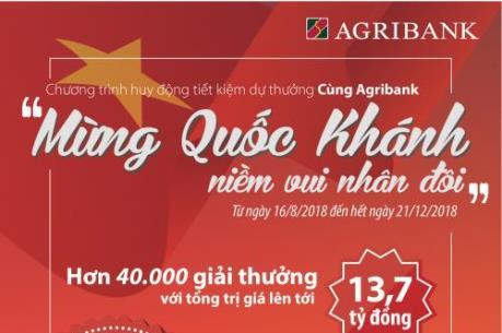 Agribank trao giải cho khách hàng thứ 2 trúng giải đặc biệt