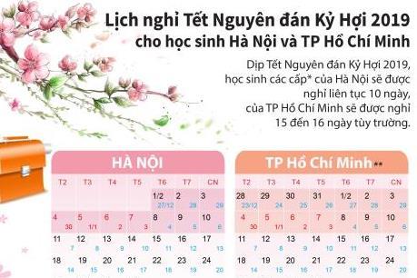 Lịch nghỉ Tết Nguyên đán Kỷ Hợi 2019 của học sinh Hà Nội và TP.HCM