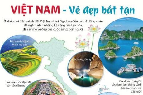 Sức hấp dẫn của du lịch Việt Nam