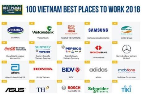 Ngân hàng nào có môi trường làm việc hấp dẫn nhất Việt Nam?