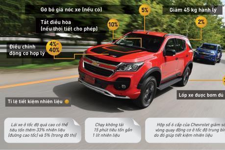 Giá xăng tăng mạnh, lái xe thế nào cho tiết kiệm nhiên liệu?