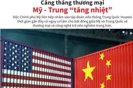 """Căng thẳng thương mại Mỹ - Trung """"tăng nhiệt"""""""