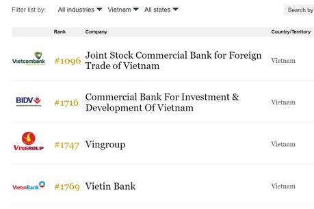 Vietcombank dẫn đầu các công ty Việt lọt Top 2000 doanh nghiệp niêm yết lớn nhất thế giới