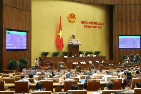 Quốc hội thảo luận việc phân bổ, sử dụng nguồn dự phòng Kế hoạch đầu tư công trung hạn
