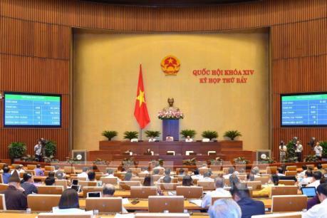 Hôm nay, Quốc hội biểu quyết thông qua hai nghị quyết và cho ý kiến hai dự án Luật