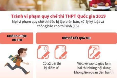 Tránh vi phạm quy chế thi THPT Quốc gia 2019