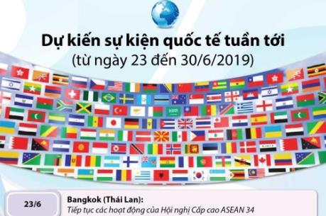 Dự kiến sự kiện quốc tế tuần tới (từ ngày 23 đến 30/6/2019)