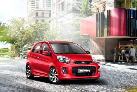 Cập nhật bảng giá xe ô tô Kia tháng 7/2019