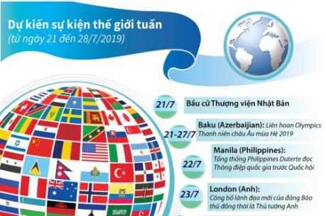 Dự kiến sự kiện quốc tế tuần từ 21 - 28/7