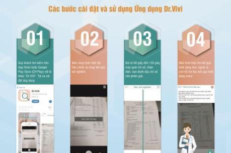 Ra mắt ứng dụng đọc kết quả xét nghiệm y tế