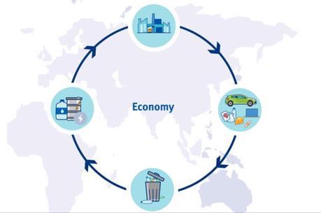 Doanh nghiệp Việt không thể đứng ngoài tư duy kinh tế tuần hoàn