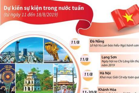 Dự kiến sự kiện trong nước tuần từ 11 đến 18/8/2019