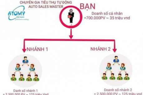 23 doanh nghiệp đa cấp có giấy chứng nhận hoạt động tại Việt Nam
