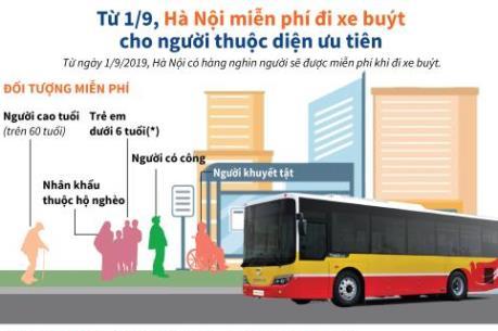 Từ 1/9, Hà Nội có hàng nghìn người được miễn phí khi đi xe buýt