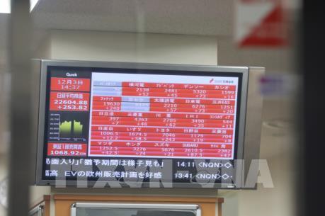 Chứng khoán châu Á tăng giảm điểm trái chiều