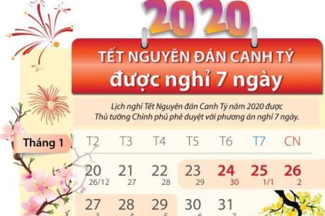 Lịch nghỉ Tết Nguyên đán Canh Tý 2020 với cán bộ, viên chức