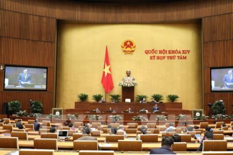 Kỳ họp thứ 8, Quốc hội khóa XIV: Bộ trưởng Công thương, Bộ trưởng Nội vụ trả lời chất vấn