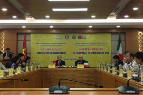Công bố kết quả giữa kỳ dự án cải thiện hệ thống thống kê quốc gia Việt Nam
