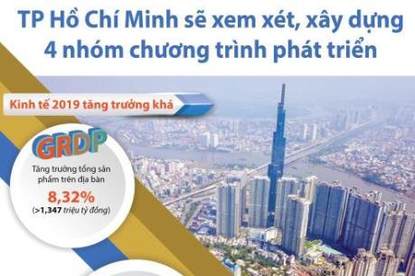 TP Hồ Chí Minh sẽ xem xét xây dựng 4 nhóm chương trình phát triển