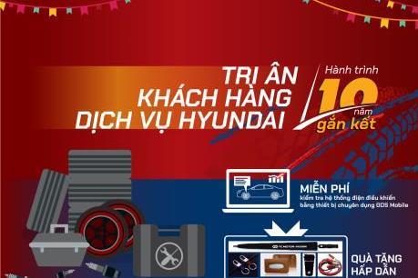 Bảng giá xe ô tô Hyundai tháng 12/2019, TC MOTOR tri ân khách hàng