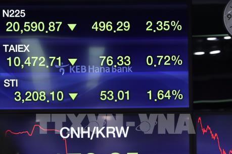Nikkei 225 rơi mạnh sau đòn trả đũa của Iran nhằm vào Mỹ