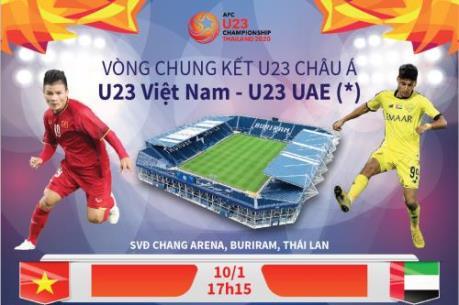 Vòng chung kết U23 châu Á: Trực tiếp trận U23 Việt Nam vs U23 UAE
