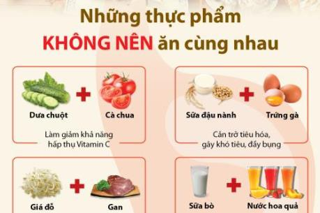 10 cặp thực phẩm không nên ăn cùng nhau