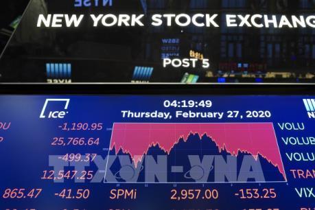 Thị trường toàn cầu ngày càng lo ngại về tác động xấu từ dịch COVID-19