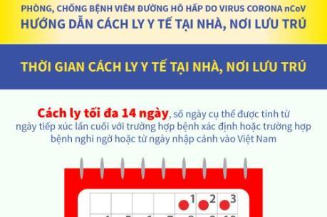 Hướng dẫn cách ly phòng, chống COVID-19: Thời gian cách ly là bao lâu?