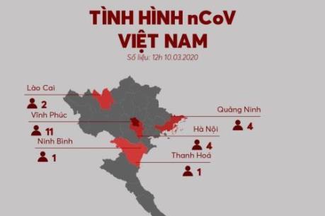 Việt Nam ghi nhận ca thứ 32 nhiễm COVID-19
