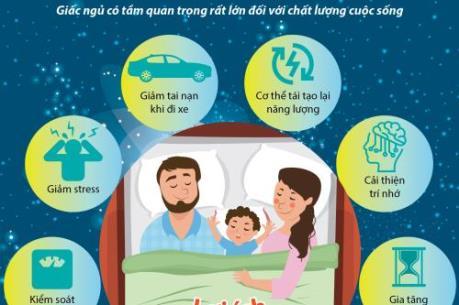 Với mỗi lứa tuổi, ngủ bao nhiêu là đủ?