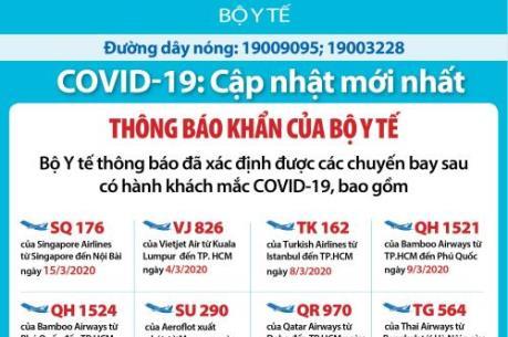 Bộ Y tế thông báo các chuyến bay có người mắc COVID-19