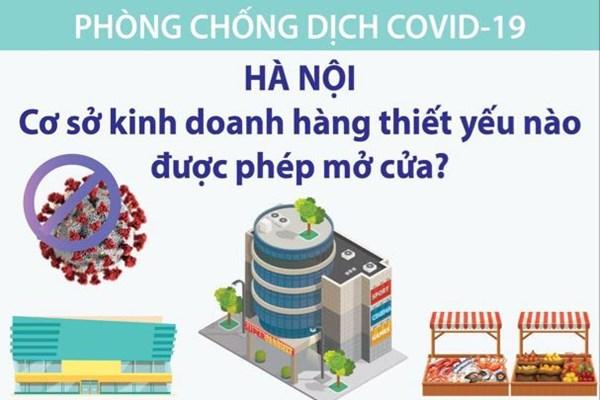 Dịch COVID-19: Danh sách cơ sở kinh doanh ở Hà Nội được mở cửa
